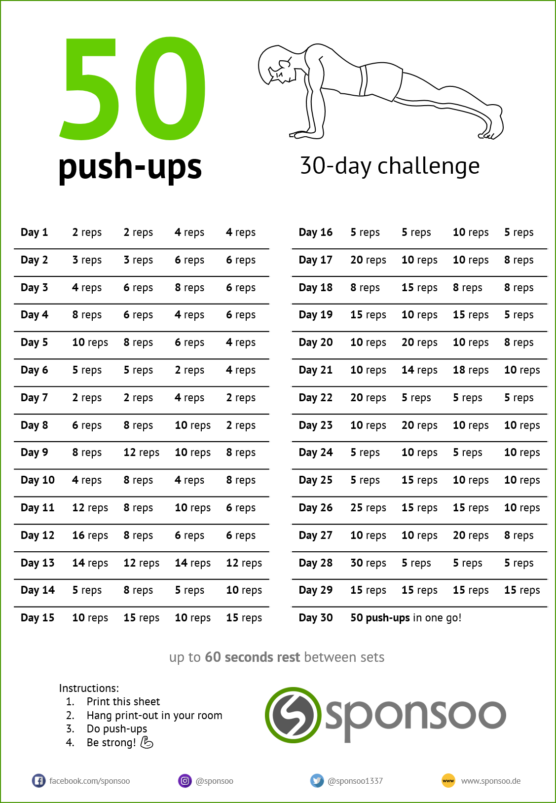 Favorit 30 Day Push-Up Challenge – sponsoo_blog RE24